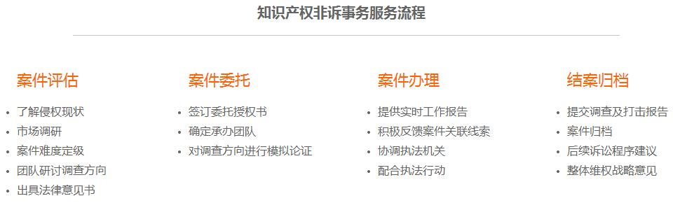 广州专业网络公关_知产非诉事务-广州正誉知识产权代理有限公司